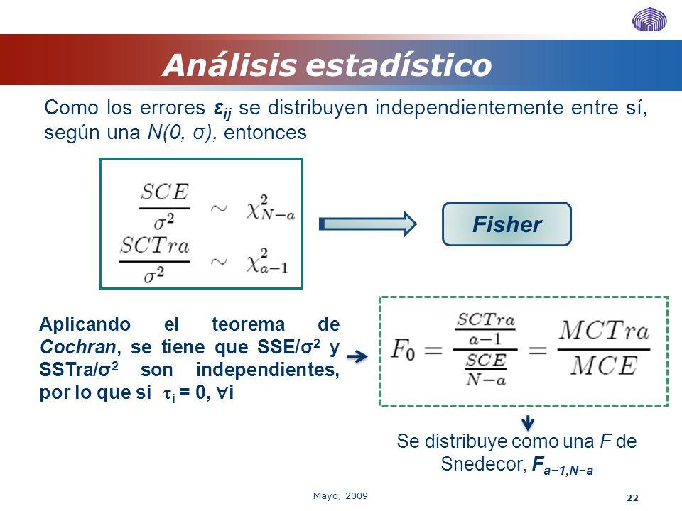 22 Análisis estadístico Como los errores ε ij se distribuyen independientemente entre sí, según una N(0, σ), entonces Fisher Aplicando el teorema de C