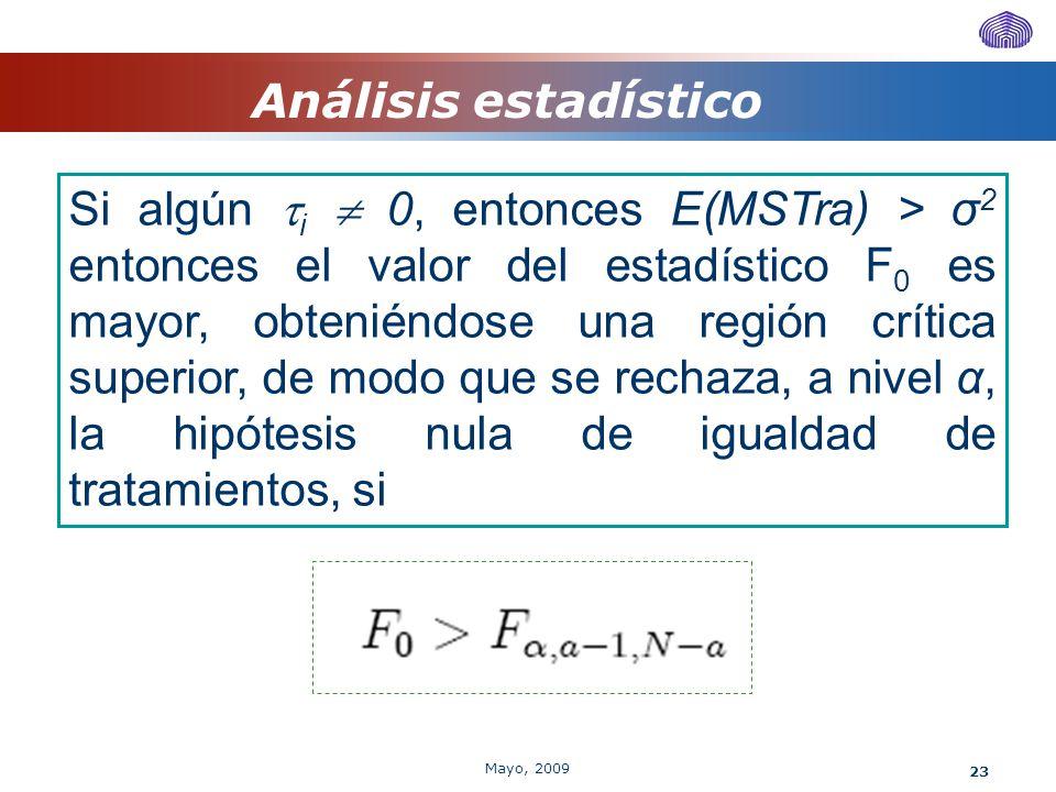 23 Análisis estadístico Si algún i 0, entonces E(MSTra) > σ 2 entonces el valor del estadístico F 0 es mayor, obteniéndose una región crítica superior