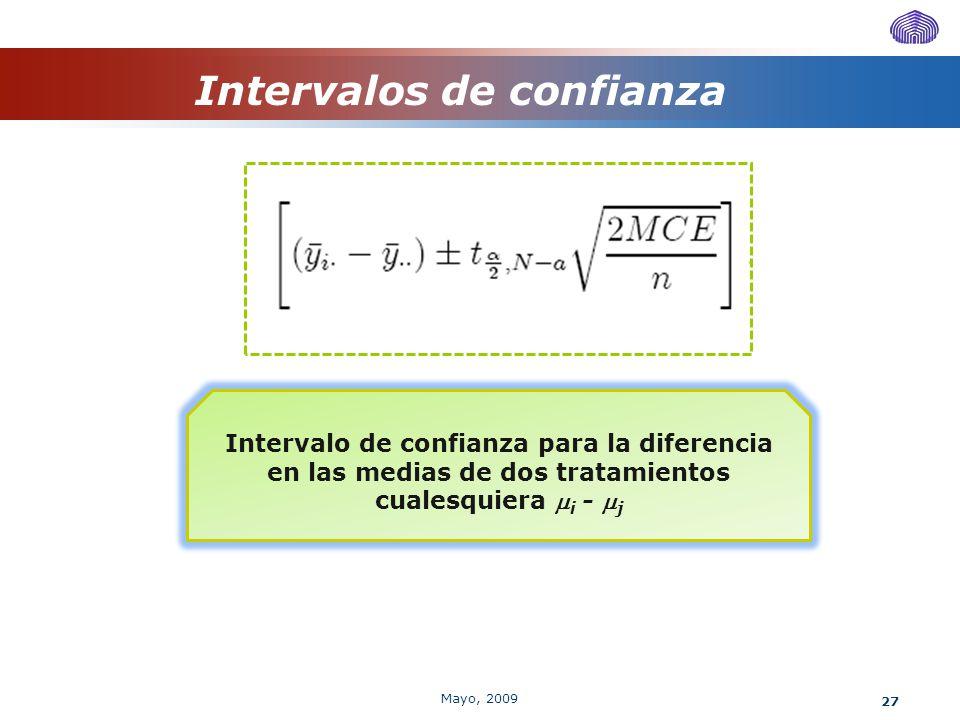 27 Intervalos de confianza Intervalo de confianza para la diferencia en las medias de dos tratamientos cualesquiera i - j Mayo, 2009