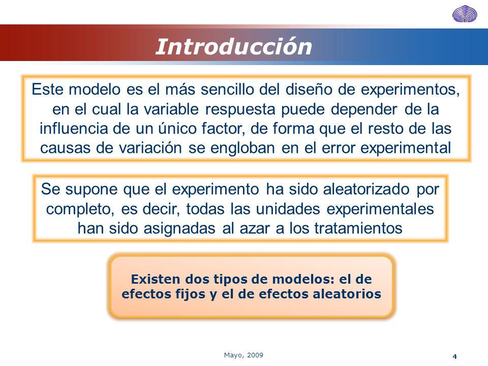 Existen dos tipos de modelos: el de efectos fijos y el de efectos aleatorios Mayo, 2009 4 Introducción Este modelo es el más sencillo del diseño de ex