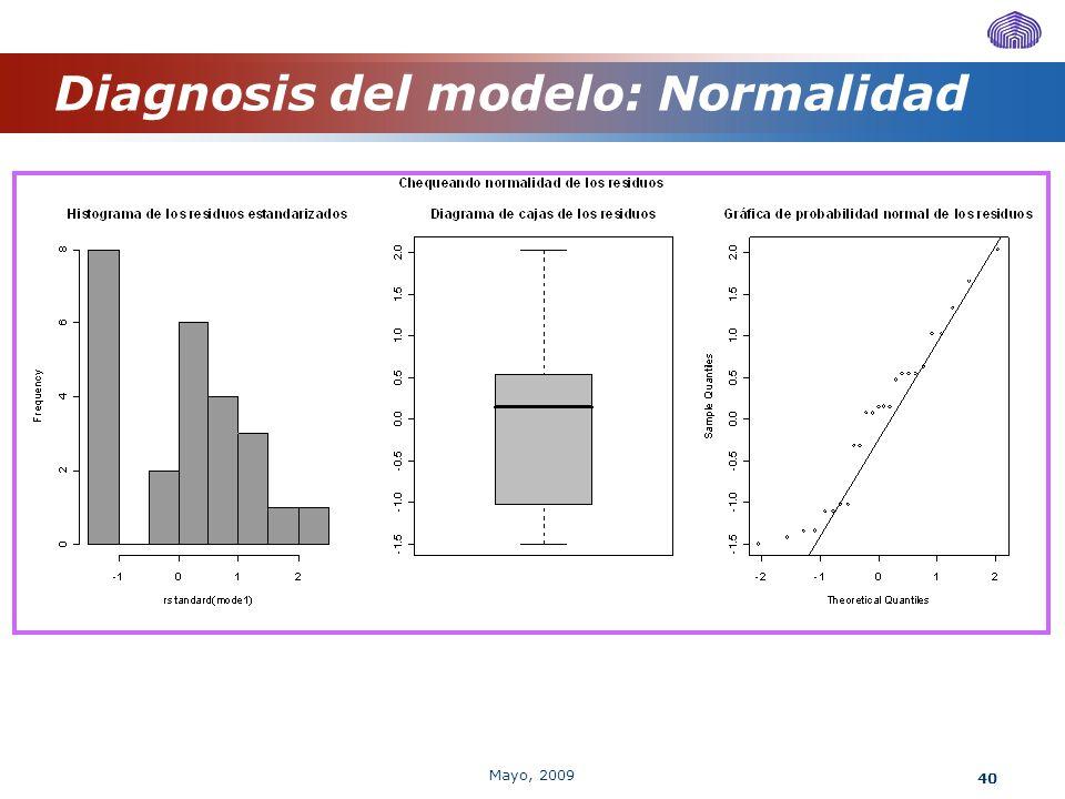 40 Diagnosis del modelo: Normalidad Mayo, 2009