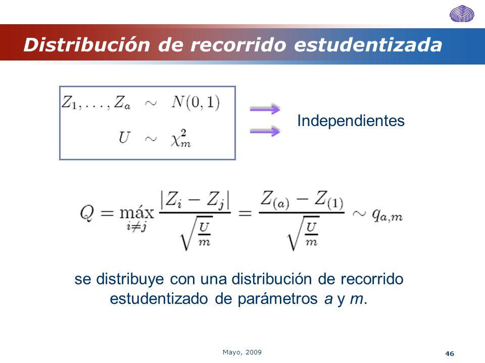 46 Distribución de recorrido estudentizada Independientes se distribuye con una distribución de recorrido estudentizado de parámetros a y m. Mayo, 200