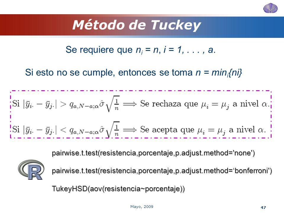 47 Método de Tuckey Se requiere que n i = n, i = 1,..., a. Si esto no se cumple, entonces se toma n = min i {ni} pairwise.t.test(resistencia,porcentaj