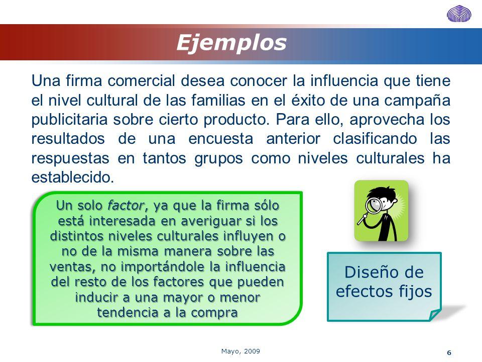 7 Modelo de efectos fijos Y: variable respuesta Consideramos a poblaciones diferentes y comparamos la respuesta a un tratamiento, o único nivel de un factor.