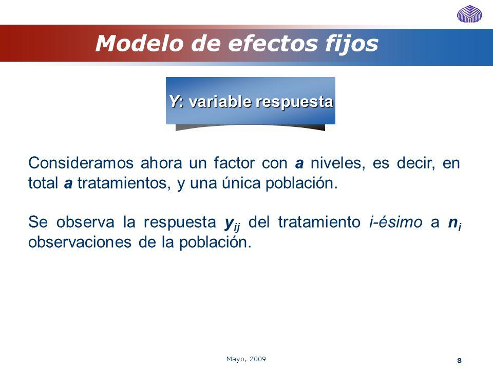 9 Modelo de efectos fijos El valor medio de Y, la variable respuesta, en la población o nivel i-ésimo Error aleatorio Mayo, 2009