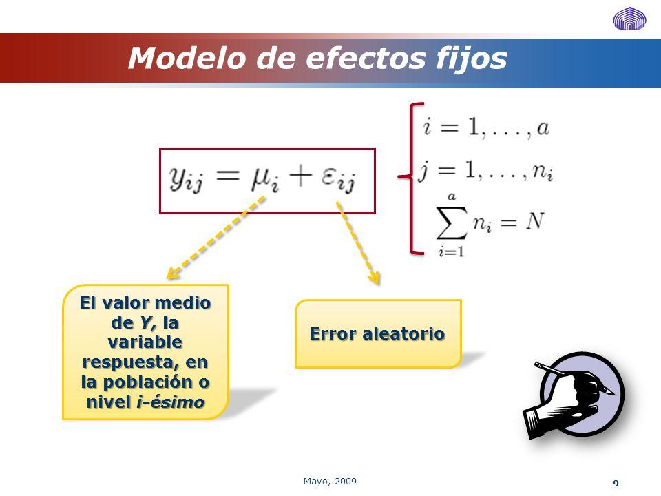 20 Si consideramos las medias de cuadrados anteriores, entonces, se puede demostrar, sustituyendo, que Estimadores de la varianza De este modo, si para algún i 0, entonces E(MCTra) > σ 2 Mayo, 2009