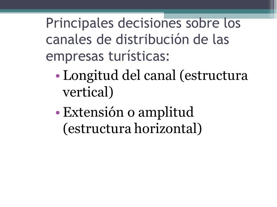 Principales decisiones sobre los canales de distribución de las empresas turísticas: Longitud del canal (estructura vertical) Extensión o amplitud (estructura horizontal)