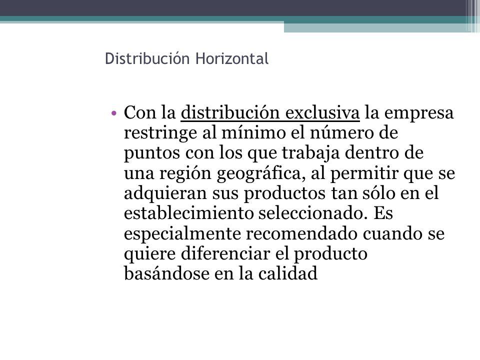 Distribución Horizontal Con la distribución exclusiva la empresa restringe al mínimo el número de puntos con los que trabaja dentro de una región geográfica, al permitir que se adquieran sus productos tan sólo en el establecimiento seleccionado.