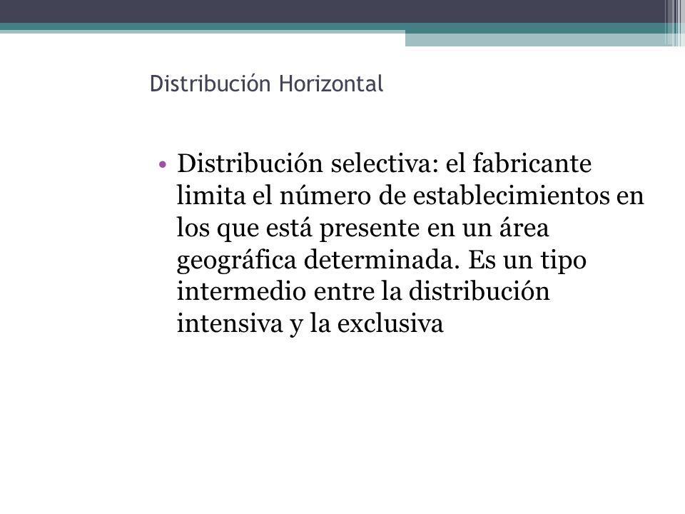 Distribución Horizontal Distribución selectiva: el fabricante limita el número de establecimientos en los que está presente en un área geográfica determinada.