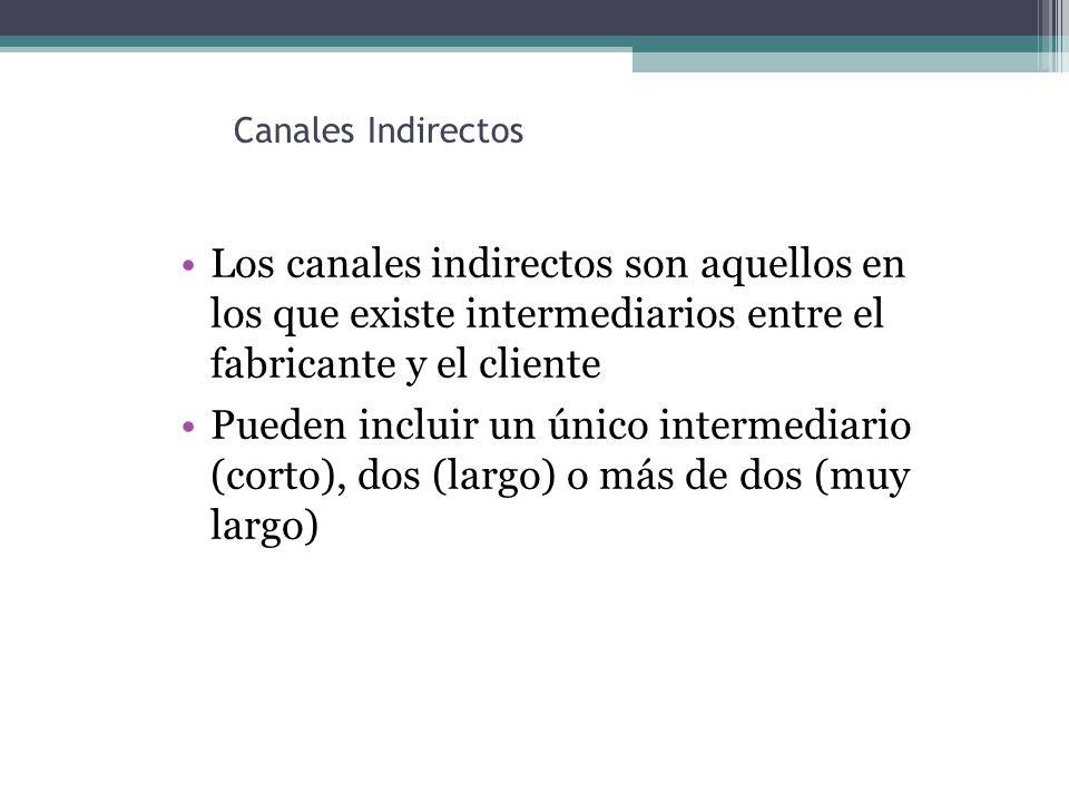 Canales Indirectos Los canales indirectos son aquellos en los que existe intermediarios entre el fabricante y el cliente Pueden incluir un único intermediario (corto), dos (largo) o más de dos (muy largo)