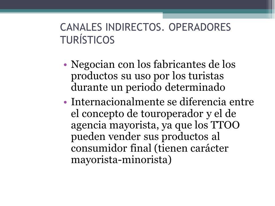 CANALES INDIRECTOS.