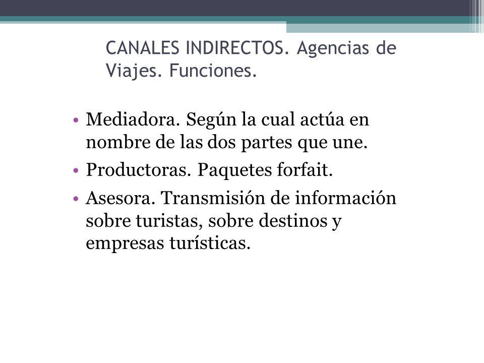 CANALES INDIRECTOS. Agencias de Viajes. Funciones.