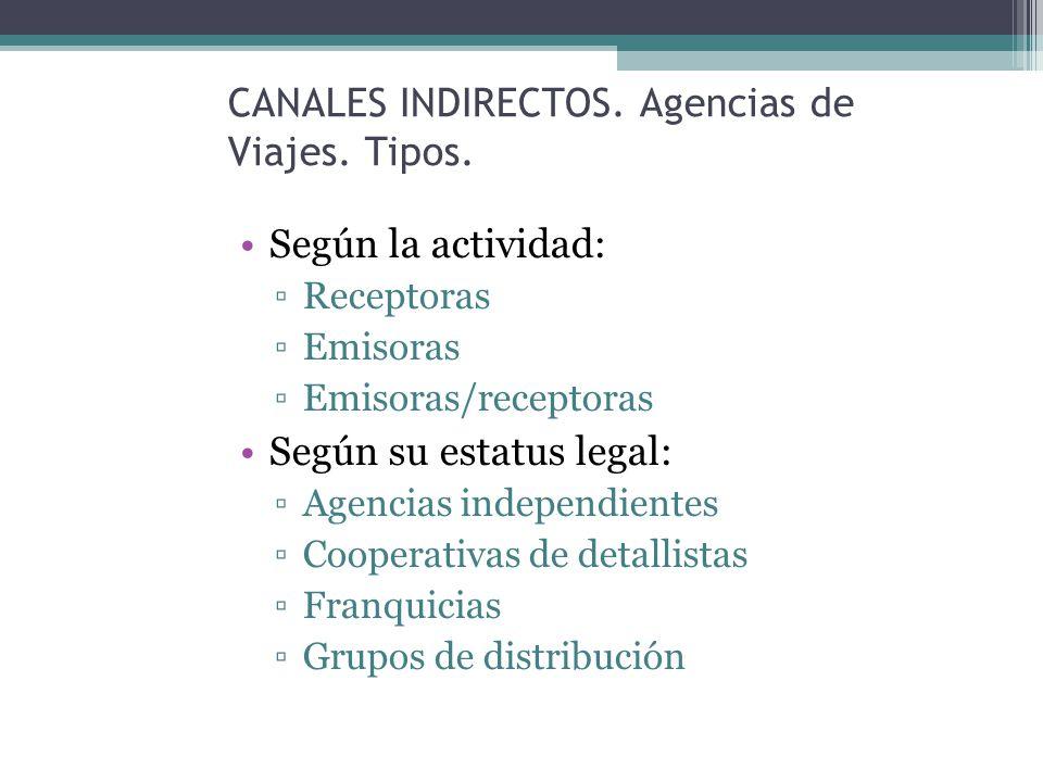 CANALES INDIRECTOS. Agencias de Viajes. Tipos.