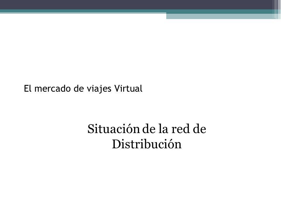 El mercado de viajes Virtual Situación de la red de Distribución