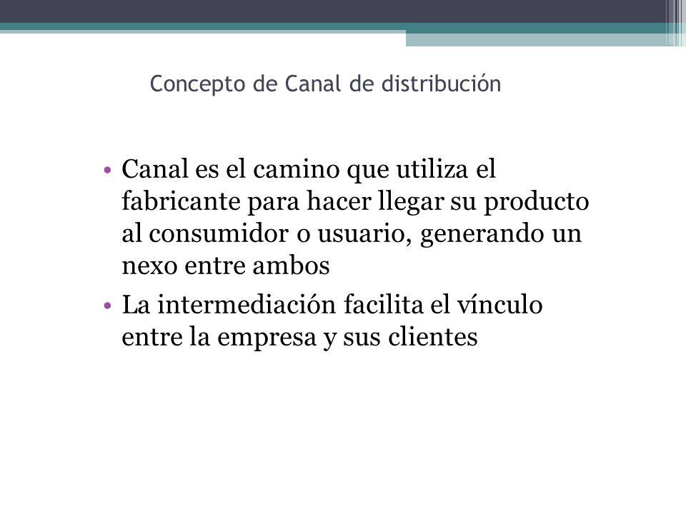 Concepto de Canal de distribución Canal es el camino que utiliza el fabricante para hacer llegar su producto al consumidor o usuario, generando un nexo entre ambos La intermediación facilita el vínculo entre la empresa y sus clientes