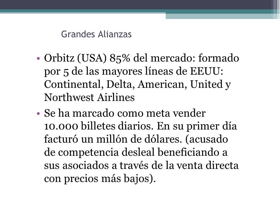 Grandes Alianzas Orbitz (USA) 85% del mercado: formado por 5 de las mayores líneas de EEUU: Continental, Delta, American, United y Northwest Airlines Se ha marcado como meta vender 10.000 billetes diarios.