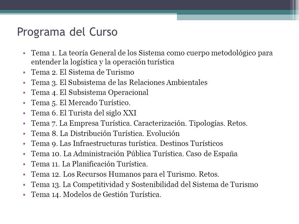 Programa del Curso Tema 1.