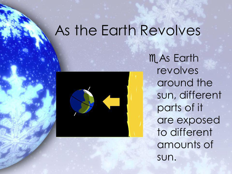 As the Earth Revolves eAs Earth revolves around the sun, different parts of it are exposed to different amounts of sun.
