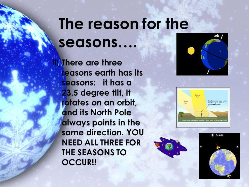 The reason for the seasons….