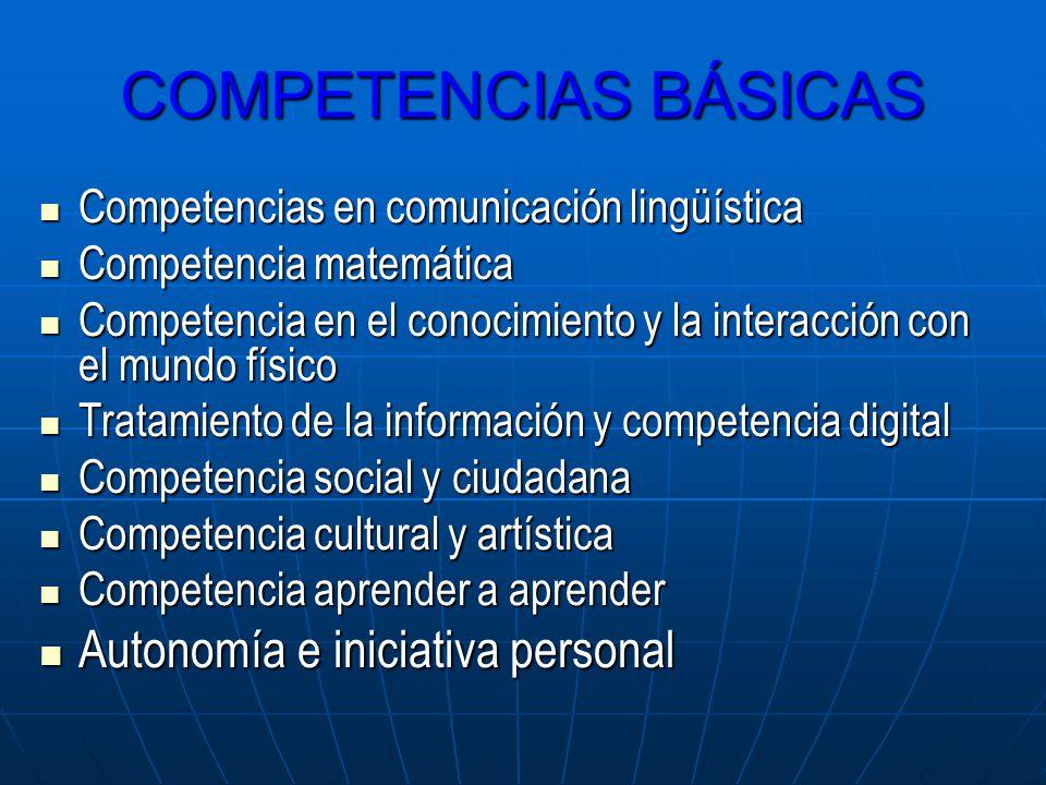 Competencias en comunicación lingüística Competencias en comunicación lingüística Competencia matemática Competencia matemática Competencia en el cono