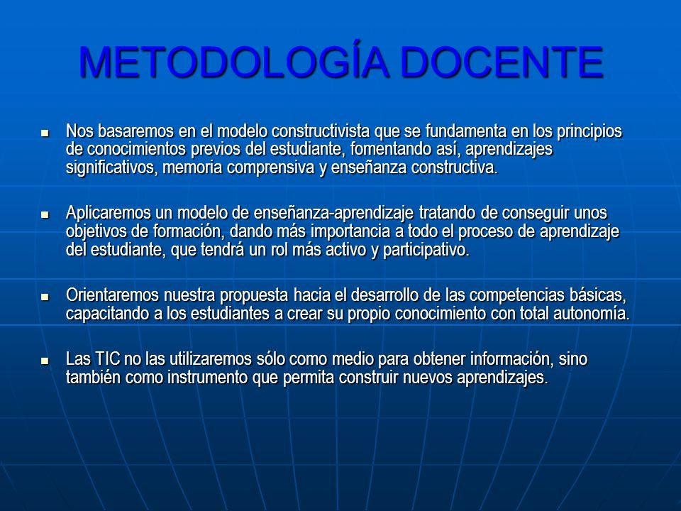 Nos basaremos en el modelo constructivista que se fundamenta en los principios de conocimientos previos del estudiante, fomentando así, aprendizajes s