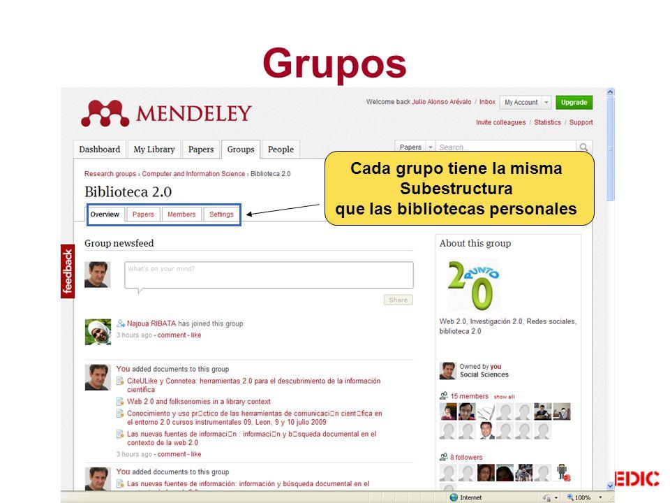 Grupos Cada grupo tiene la misma Subestructura que las bibliotecas personales
