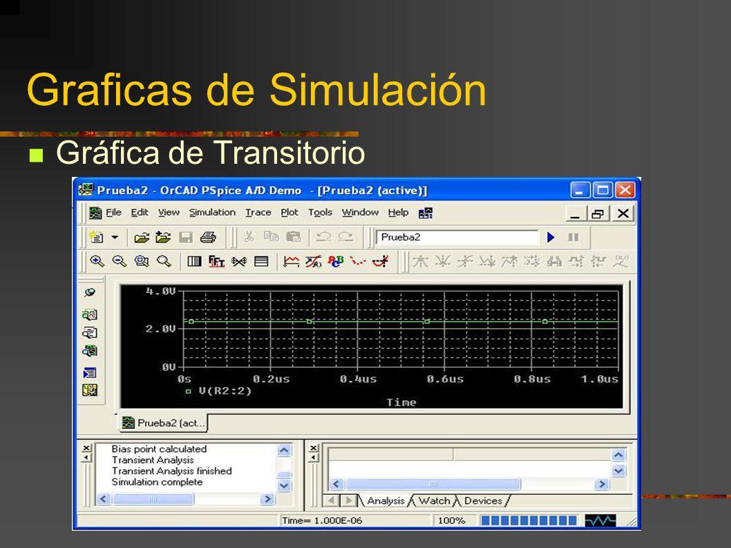 Graficas de Simulación Gráfica de Transitorio