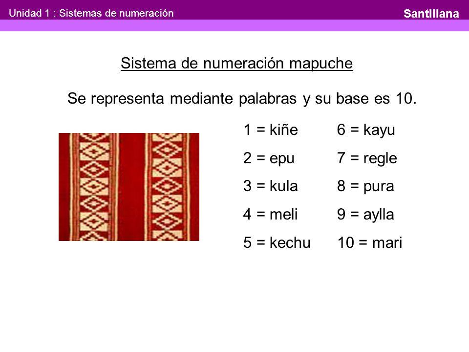 Unidad 1 : Sistemas de numeración Santillana Sistema de numeración mapuche Se representa mediante palabras y su base es 10.
