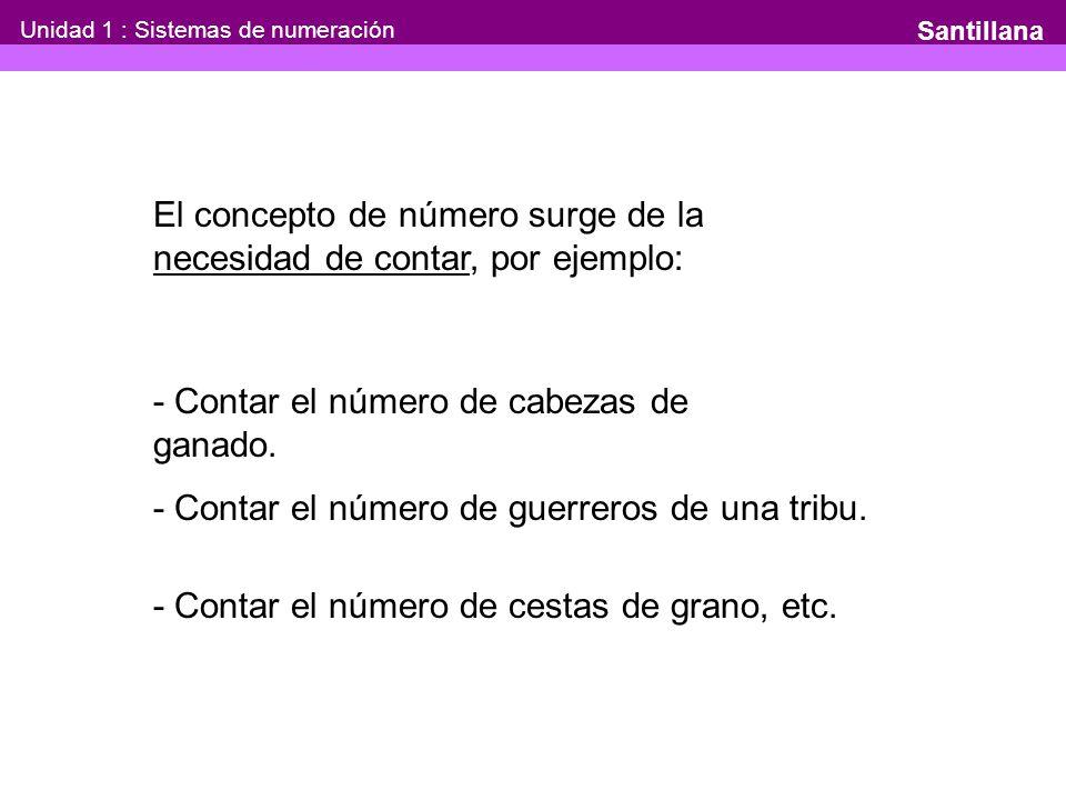 Unidad 1 : Sistemas de numeración Santillana El concepto de número surge de la necesidad de contar, por ejemplo: - Contar el número de cabezas de ganado.