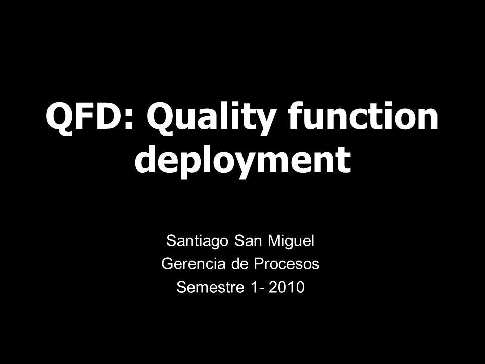 QFD: Quality function deployment Santiago San Miguel Gerencia de Procesos Semestre 1- 2010