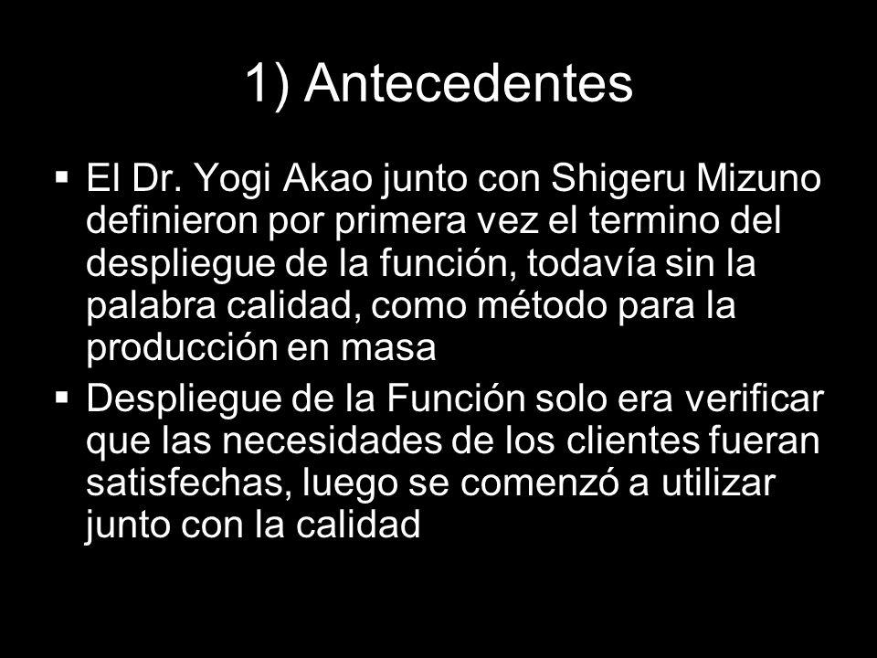 1) Antecedentes El Dr. Yogi Akao junto con Shigeru Mizuno definieron por primera vez el termino del despliegue de la función, todavía sin la palabra c