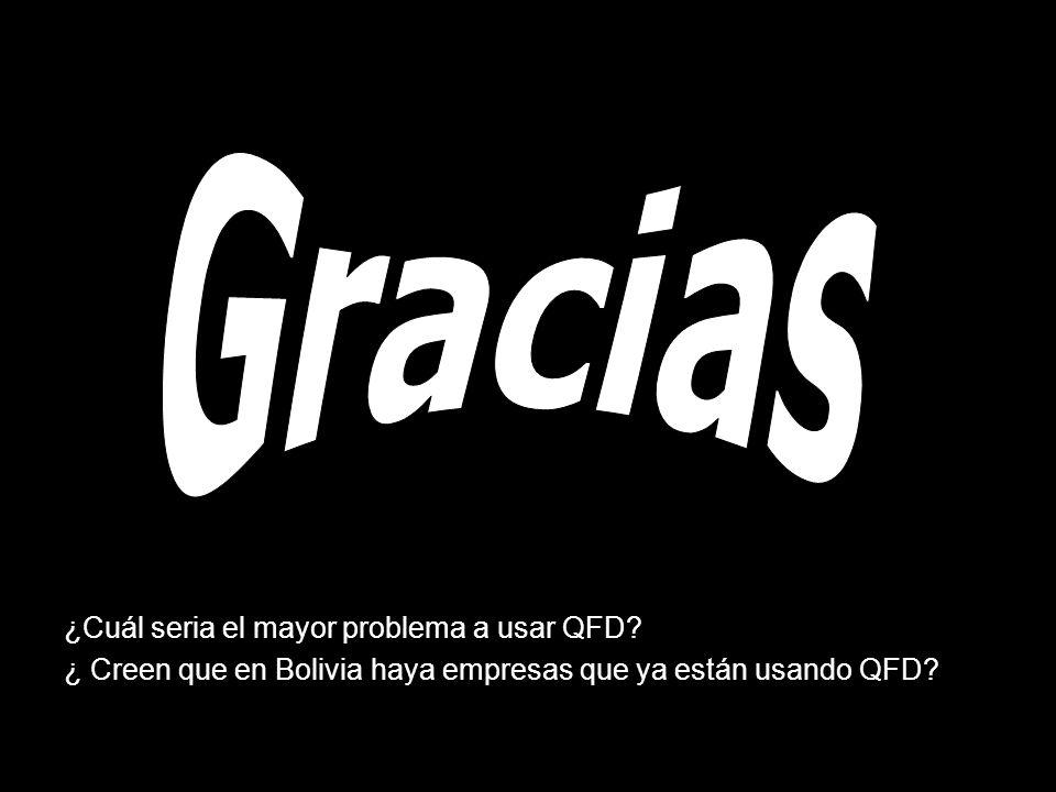 ¿Cuál seria el mayor problema a usar QFD? ¿ Creen que en Bolivia haya empresas que ya están usando QFD?