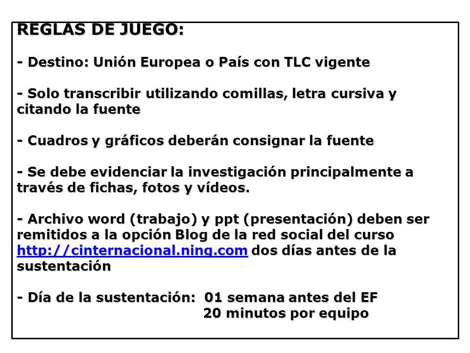 REGLAS DE JUEGO: - Destino: Unión Europea o País con TLC vigente - Solo transcribir utilizando comillas, letra cursiva y citando la fuente - Cuadros y