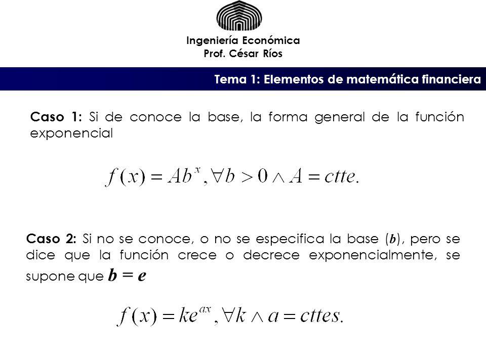 Tema 1: Elementos de matemática financiera Ingeniería Económica Prof.
