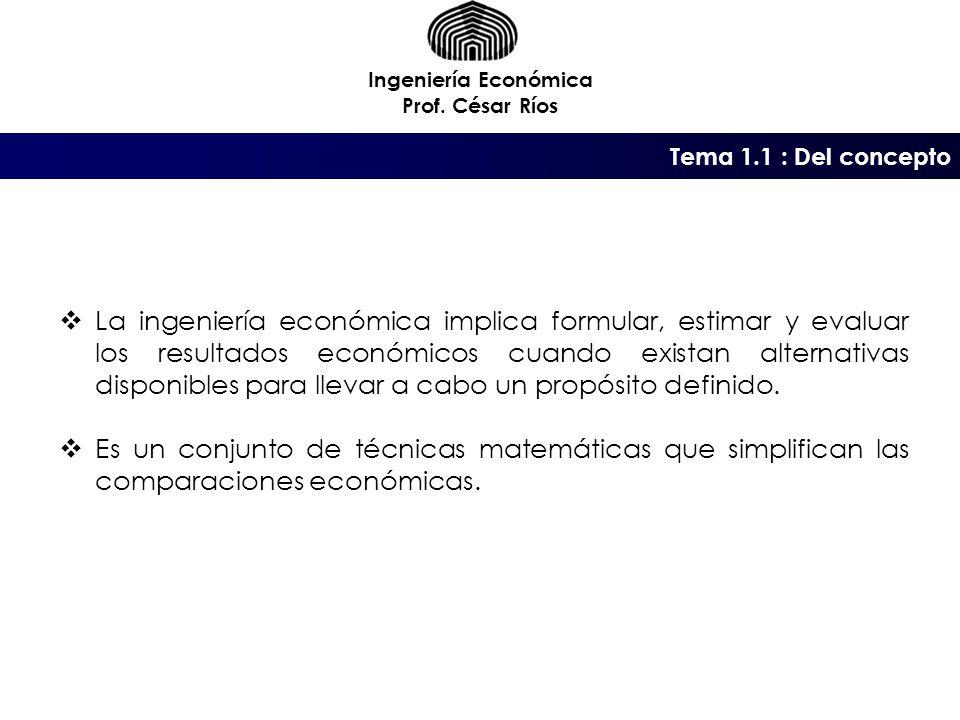 Tema 1.1 : Del concepto Ingeniería Económica Prof.