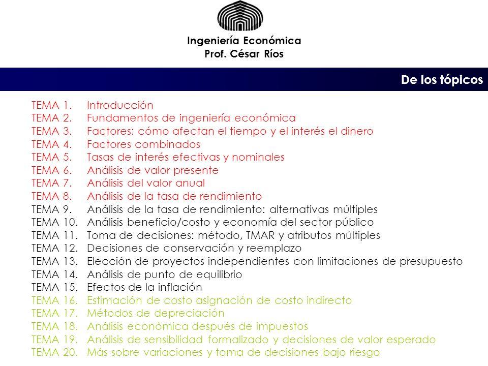 Ingeniería Económica Prof.César Ríos Tema 1.3 : Del ámbito de la I.E.