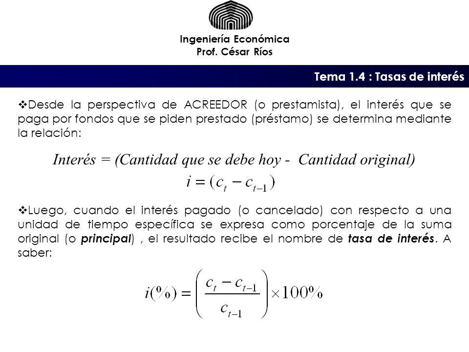 Tema 1.4 : Tasas de interés Ingeniería Económica Prof.