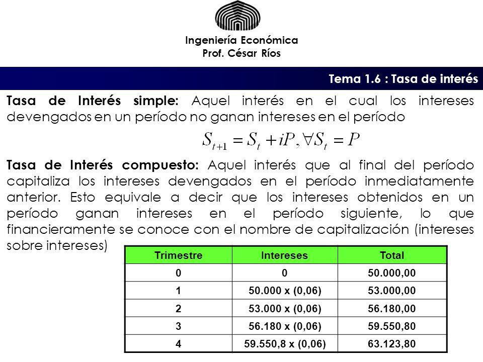 Tema 1.6 : Tasa de interés Ingeniería Económica Prof.