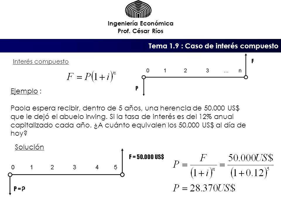 Tema 1.9 : Caso de interés compuesto Ingeniería Económica Prof.