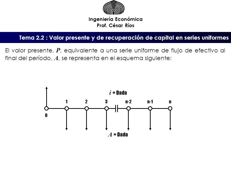 Tema 2.2 : Valor presente y de recuperación de capital en series uniformes Ingeniería Económica Prof. César Ríos A = Dada El valor presente, P, equiva
