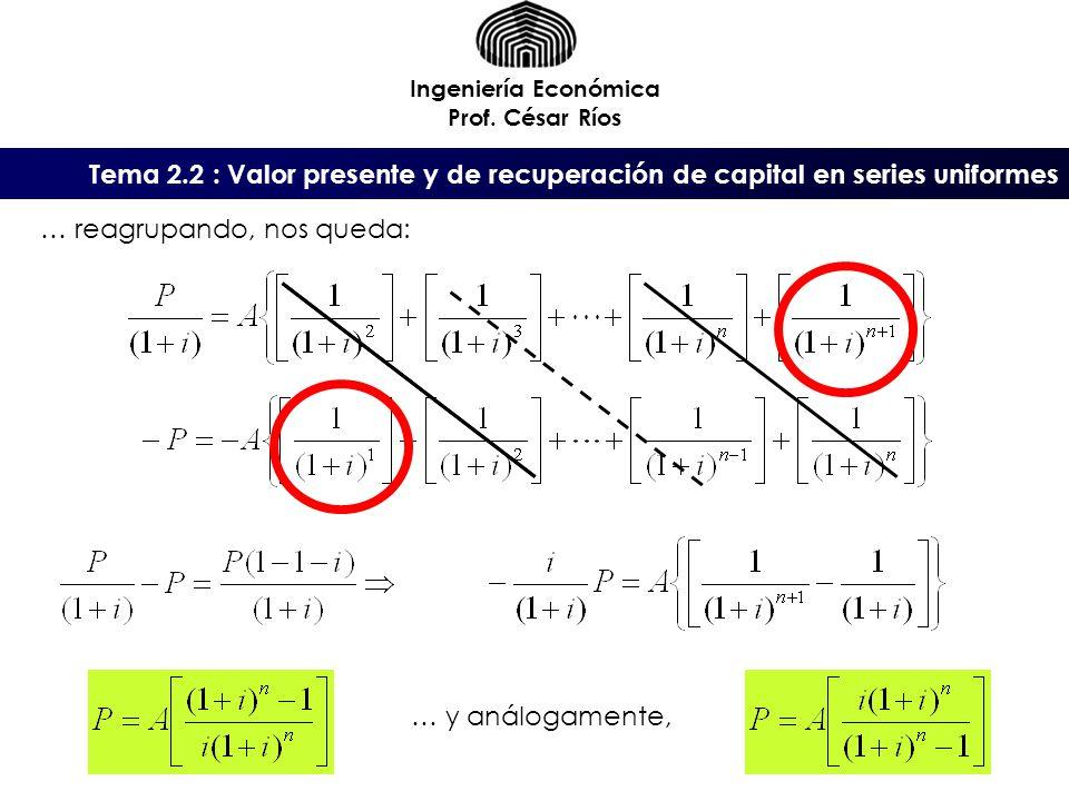 Tema 2.2 : Valor presente y de recuperación de capital en series uniformes Ingeniería Económica Prof. César Ríos … reagrupando, nos queda: … y análoga