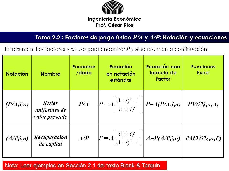 Tema 2.2 : Factores de pago único P/A y A/P : Notación y ecuaciones Ingeniería Económica Prof. César Ríos NotaciónNombre Encontrar /dado Ecuación en n