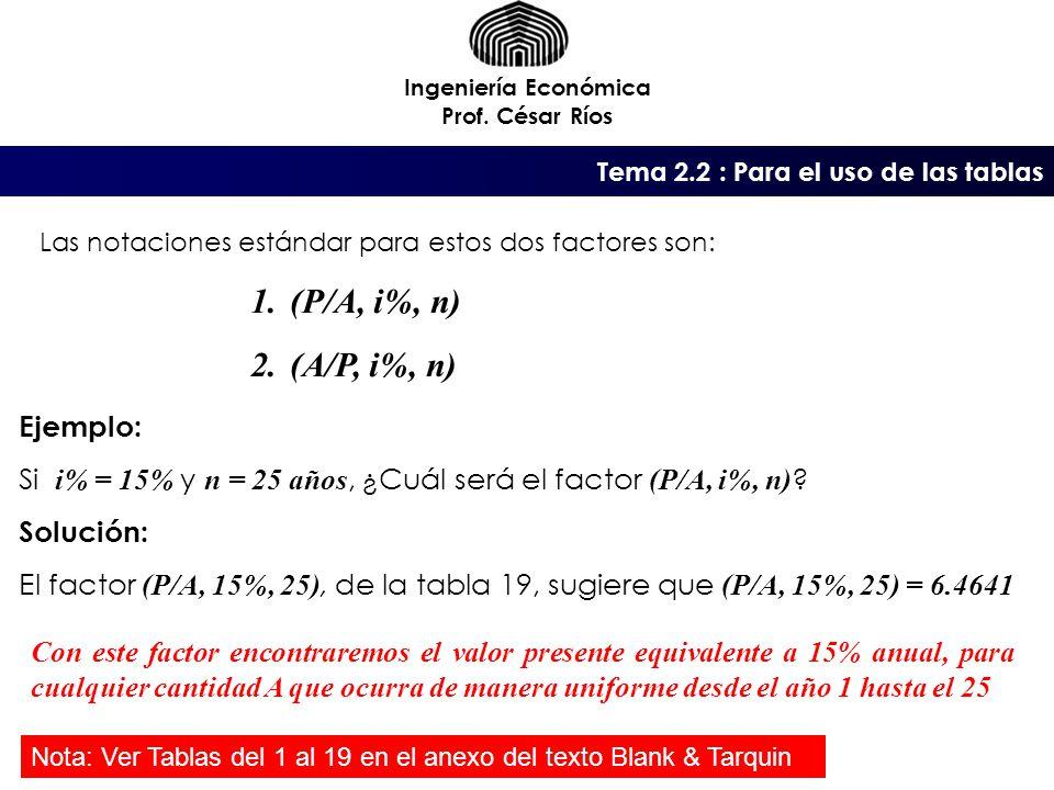 Tema 2.2 : Para el uso de las tablas Ingeniería Económica Prof. César Ríos Las notaciones estándar para estos dos factores son: 1.(P/A, i%, n) 2.(A/P,
