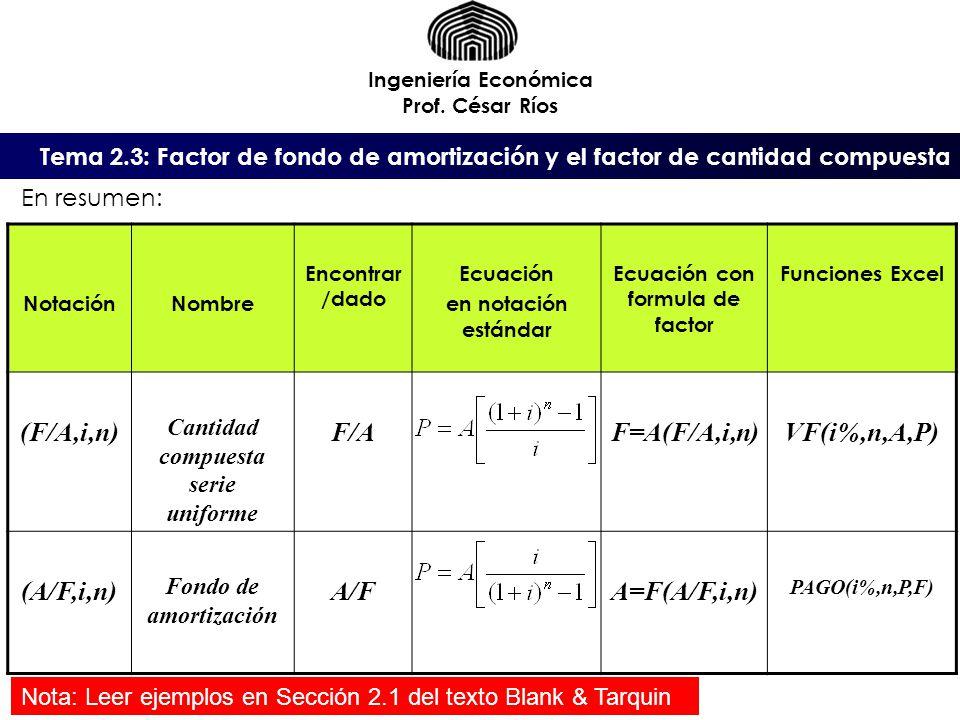 Ingeniería Económica Prof. César Ríos NotaciónNombre Encontrar /dado Ecuación en notación estándar Ecuación con formula de factor Funciones Excel (F/A