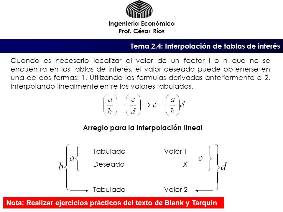 Tema 2.4: Interpolación de tablas de interés Ingeniería Económica Prof. César Ríos Cuando es necesario localizar el valor de un factor i o n que no se