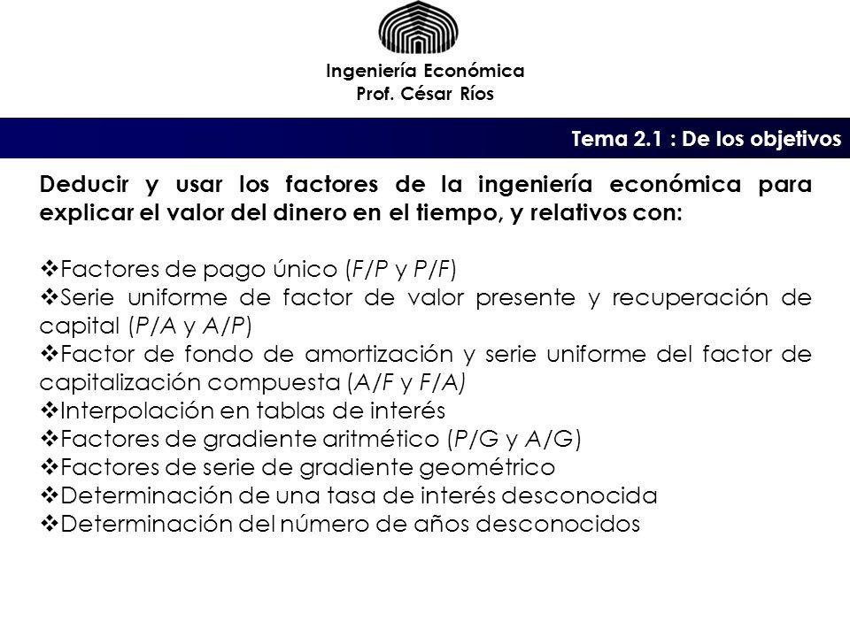Tema 2.1 : De los objetivos Ingeniería Económica Prof. César Ríos Deducir y usar los factores de la ingeniería económica para explicar el valor del di