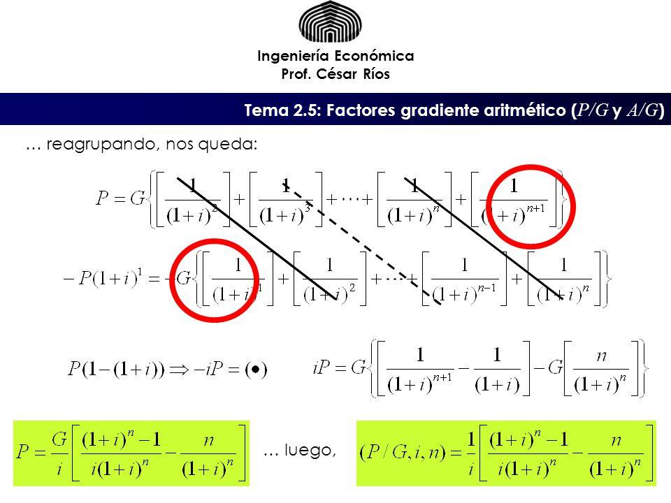 Ingeniería Económica Prof. César Ríos … reagrupando, nos queda: … luego, Tema 2.5: Factores gradiente aritmético ( P/G y A/G )
