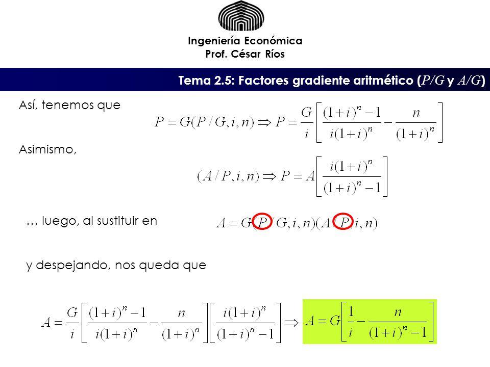 Ingeniería Económica Prof. César Ríos Así, tenemos que Asimismo, … luego, al sustituir en y despejando, nos queda que Tema 2.5: Factores gradiente ari