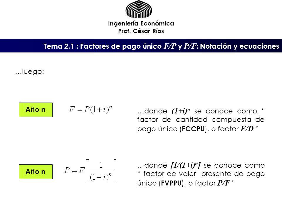 Ingeniería Económica Prof. César Ríos …luego: Año n …donde (1+i) n se conoce como factor de cantidad compuesta de pago único ( FCCPU ), o factor F/D A