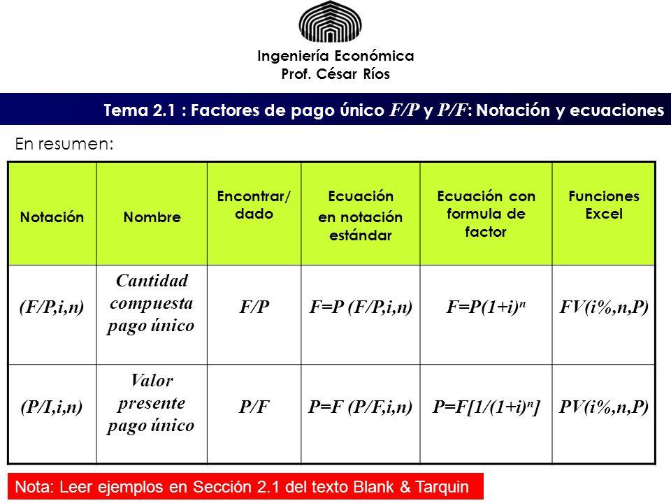 Ingeniería Económica Prof. César Ríos NotaciónNombre Encontrar/ dado Ecuación en notación estándar Ecuación con formula de factor Funciones Excel (F/P